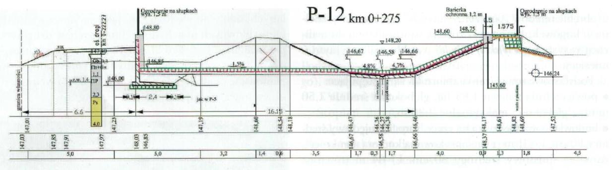 budowle hydrotechniczne - rys. 1
