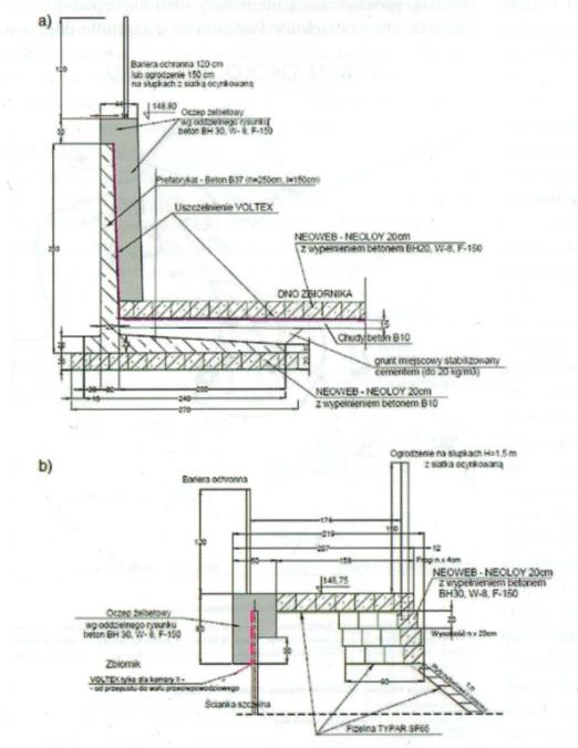 budowle hydrotechniczne - rys.2