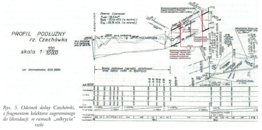 budowle hydrotechniczne rys. 5